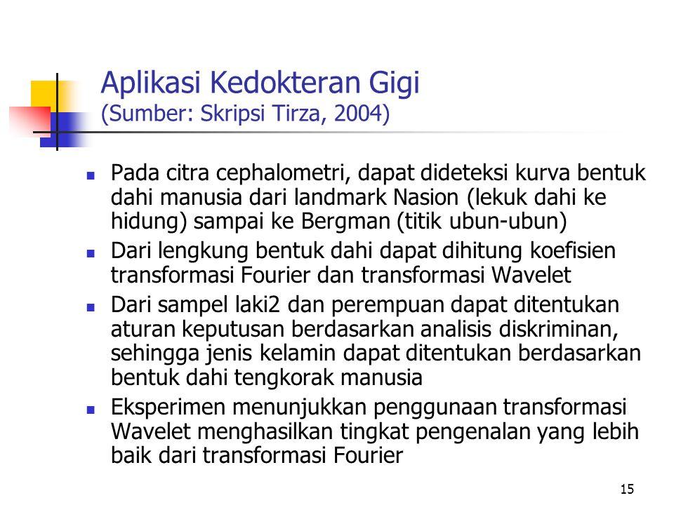 Aplikasi Kedokteran Gigi (Sumber: Skripsi Tirza, 2004)