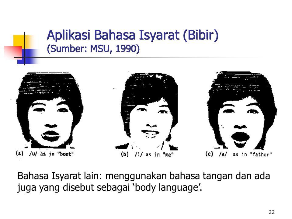 Aplikasi Bahasa Isyarat (Bibir) (Sumber: MSU, 1990)