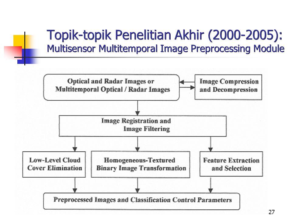 Topik-topik Penelitian Akhir (2000-2005): Multisensor Multitemporal Image Preprocessing Module