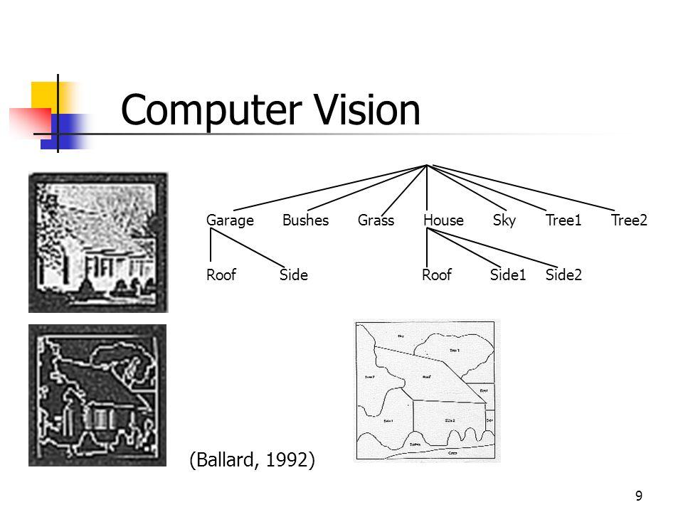 Computer Vision (Ballard, 1992)