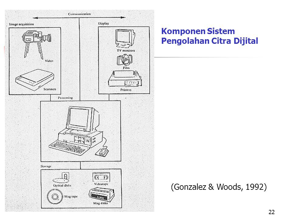 Komponen Sistem Pengolahan Citra Dijital