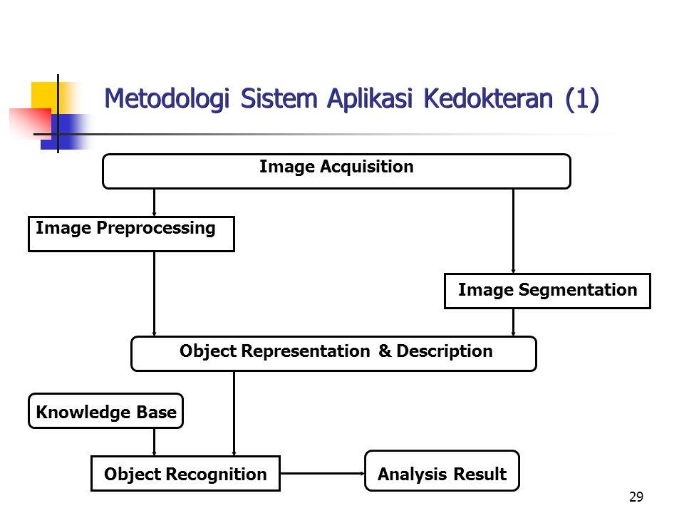 Metodologi Sistem Aplikasi Kedokteran (1)
