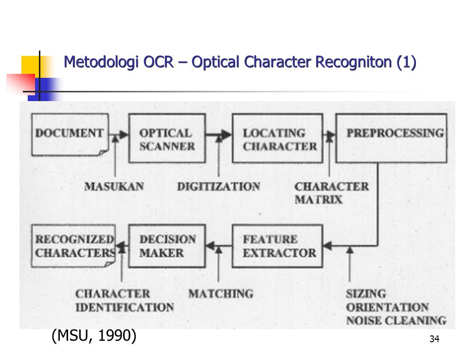 Metodologi OCR – Optical Character Recogniton (1)