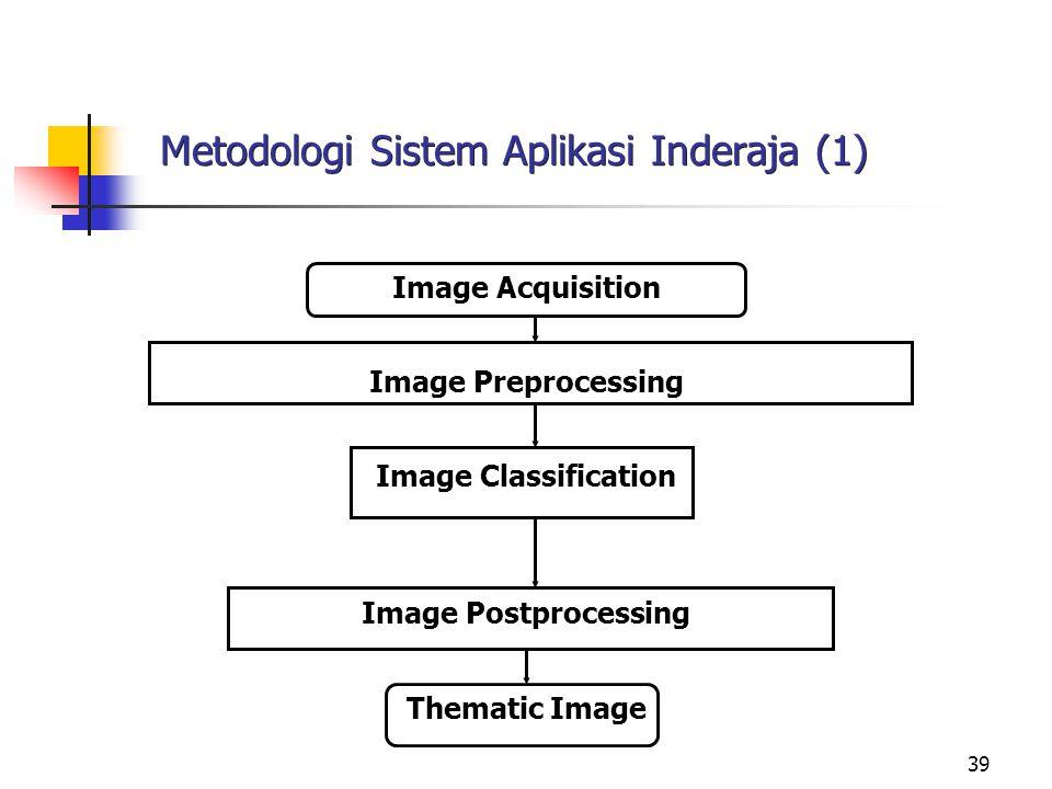 Metodologi Sistem Aplikasi Inderaja (1)