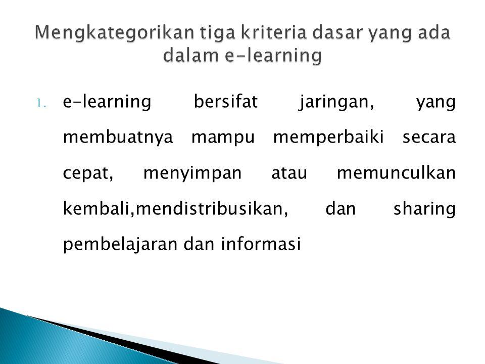 Mengkategorikan tiga kriteria dasar yang ada dalam e-learning