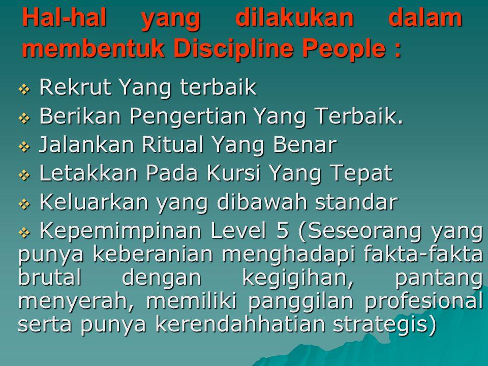 Hal-hal yang dilakukan dalam membentuk Discipline People :