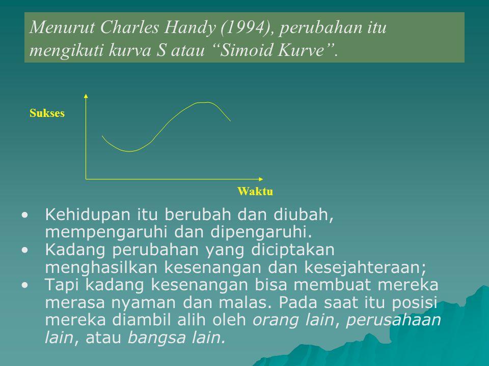 Menurut Charles Handy (1994), perubahan itu mengikuti kurva S atau Simoid Kurve .