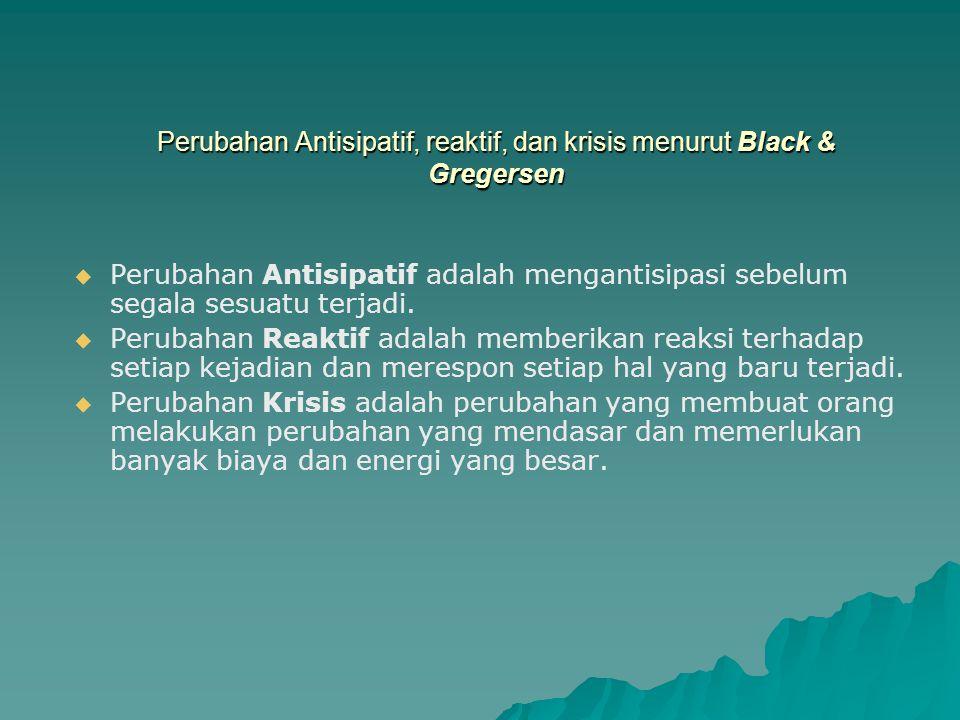 Perubahan Antisipatif, reaktif, dan krisis menurut Black & Gregersen