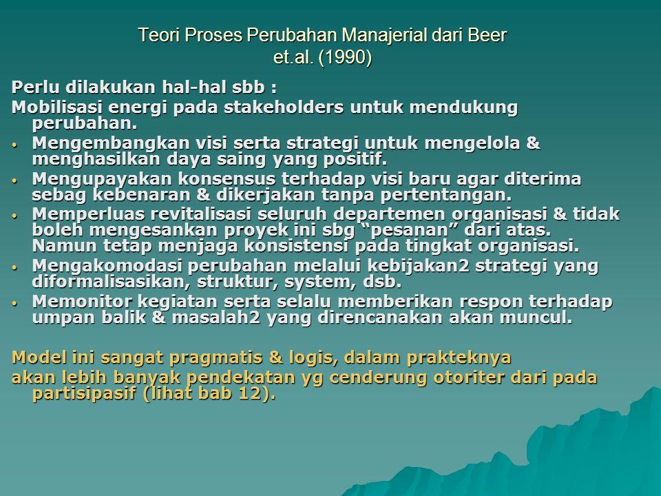 Teori Proses Perubahan Manajerial dari Beer et.al. (1990)
