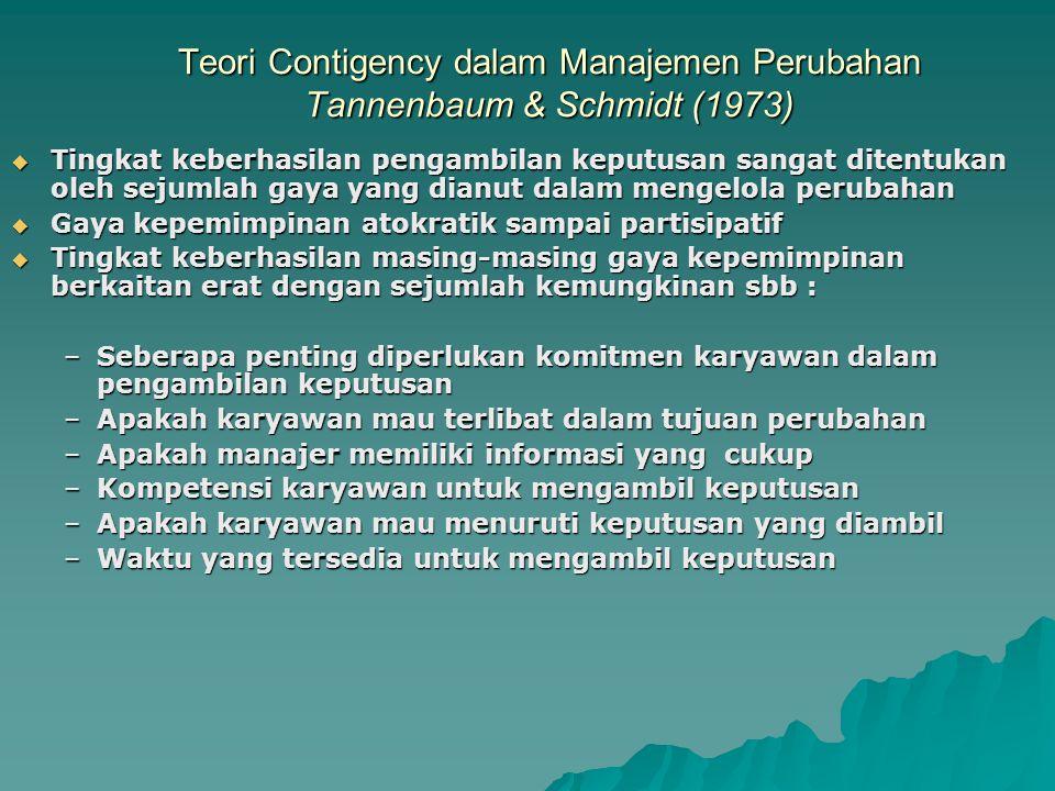 Teori Contigency dalam Manajemen Perubahan Tannenbaum & Schmidt (1973)