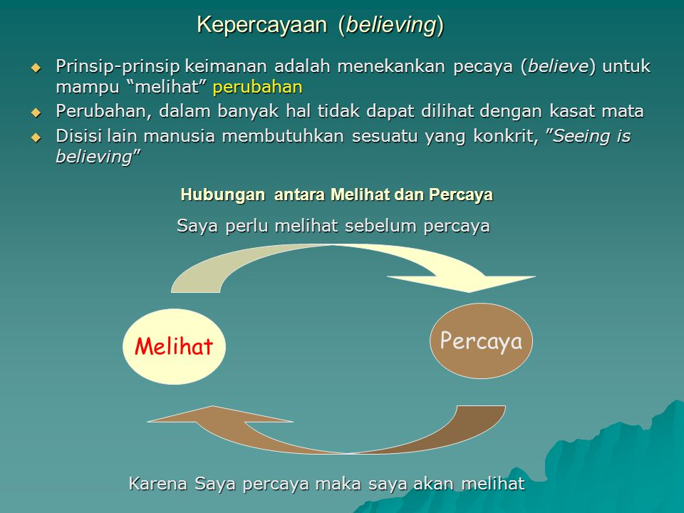 Kepercayaan (believing)