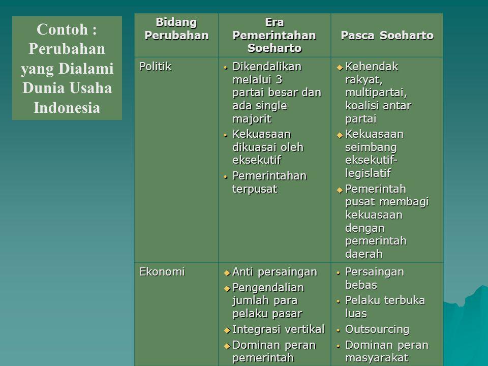 Era Pemerintahan Soeharto Perubahan yang Dialami Dunia Usaha Indonesia