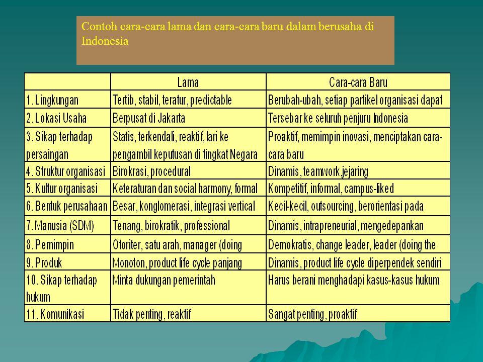 Contoh cara-cara lama dan cara-cara baru dalam berusaha di Indonesia