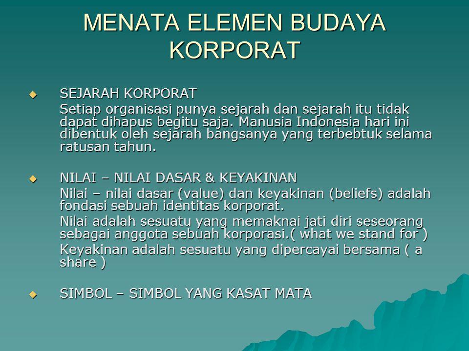 MENATA ELEMEN BUDAYA KORPORAT