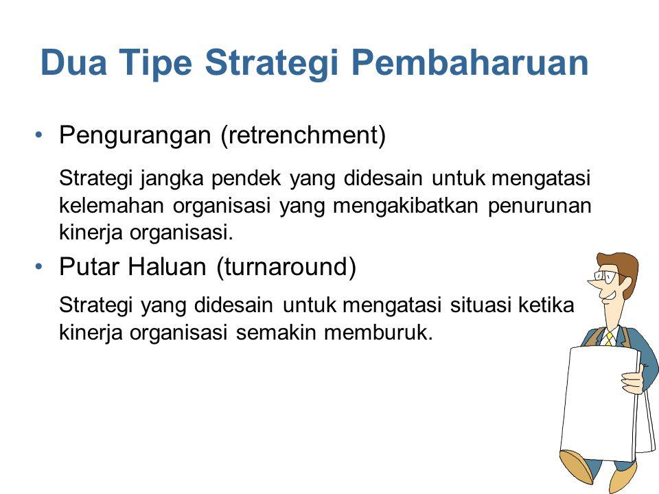 Dua Tipe Strategi Pembaharuan