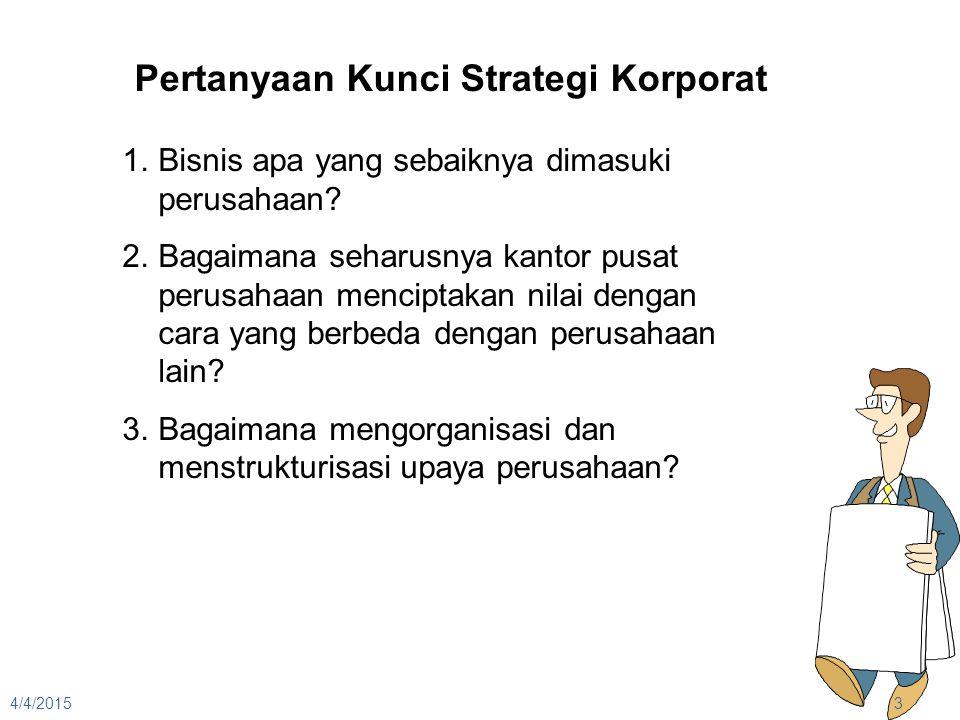 Pertanyaan Kunci Strategi Korporat