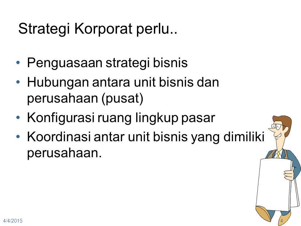 Strategi Korporat perlu..