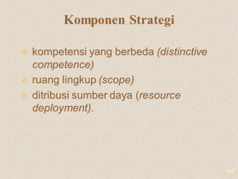 Komponen Strategi kompetensi yang berbeda (distinctive competence)