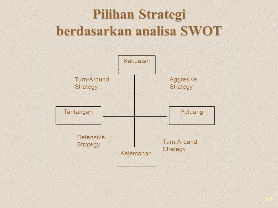 Pilihan Strategi berdasarkan analisa SWOT