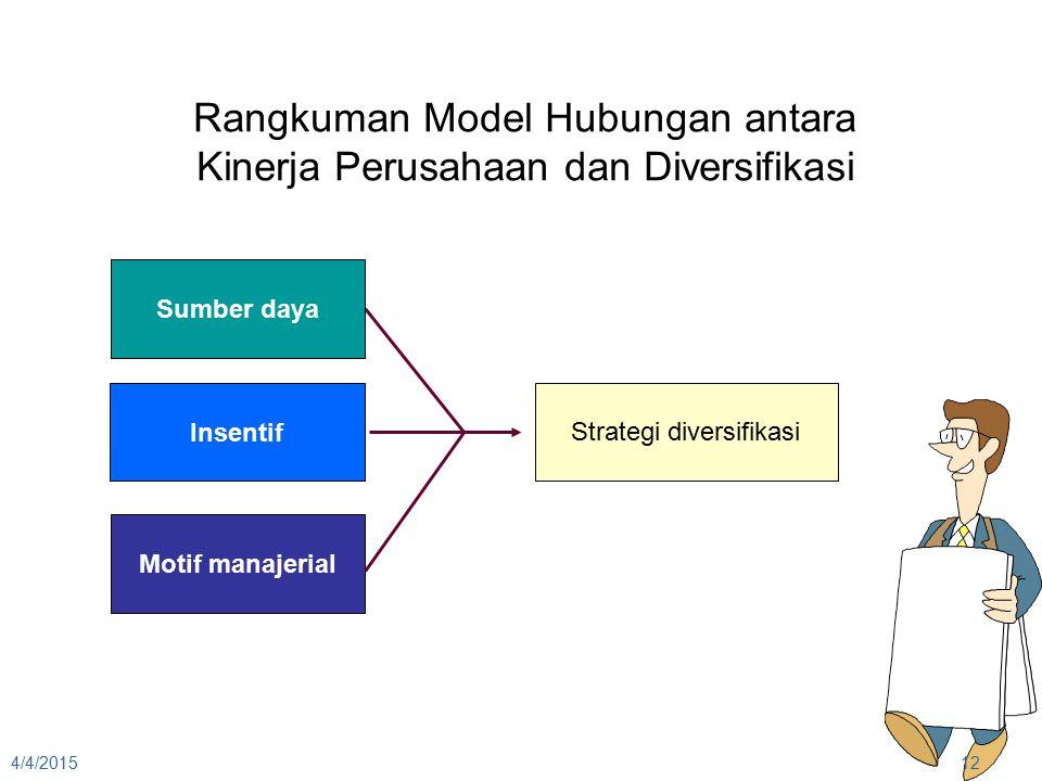 Rangkuman Model Hubungan antara Kinerja Perusahaan dan Diversifikasi
