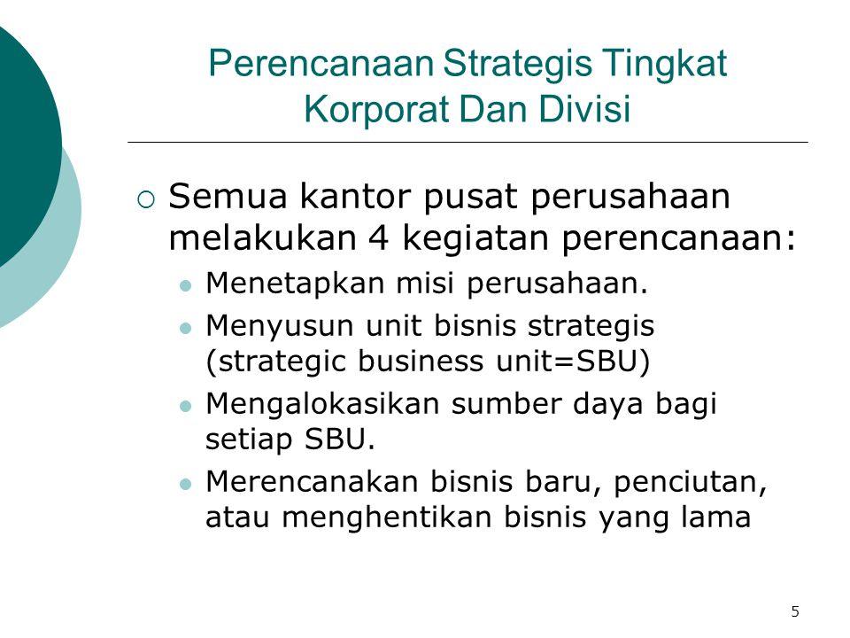Perencanaan Strategis Tingkat Korporat Dan Divisi