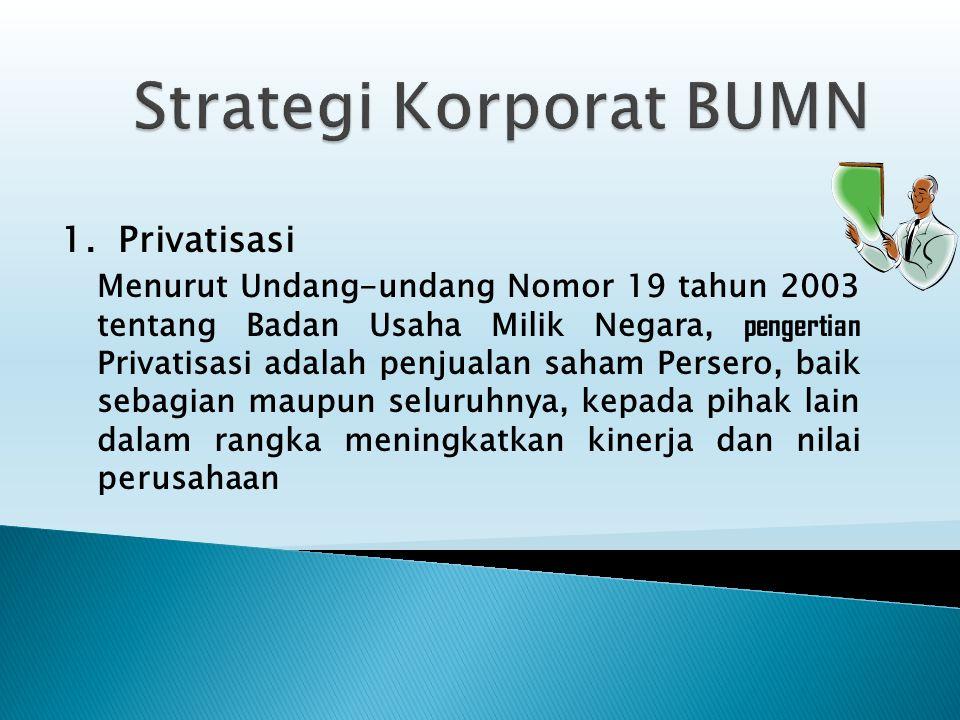 Strategi Korporat BUMN