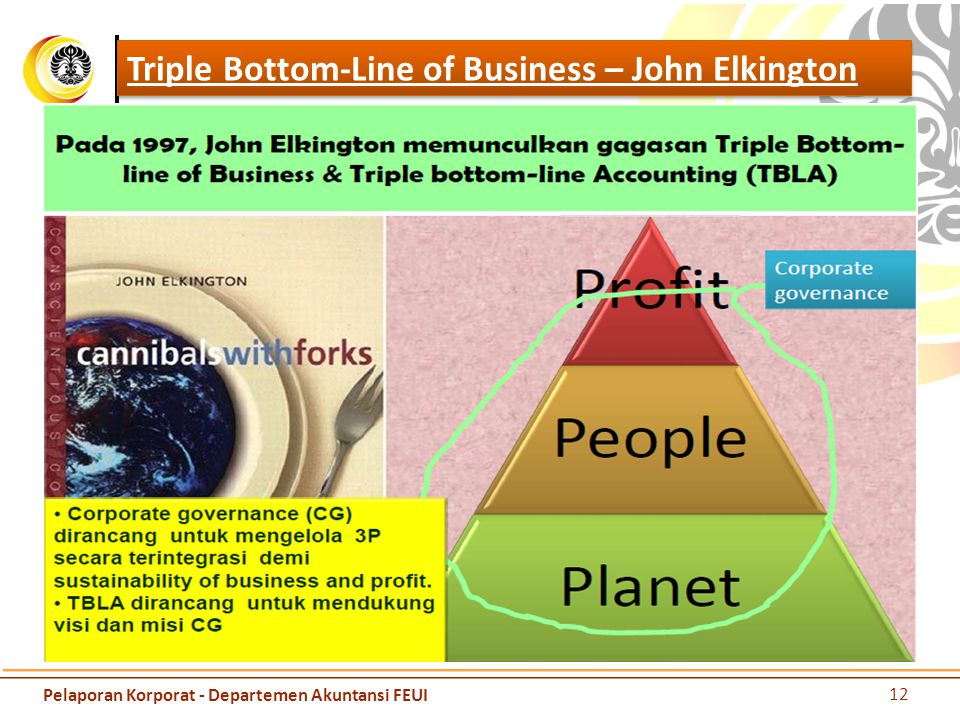 Triple Bottom-Line of Business – John Elkington