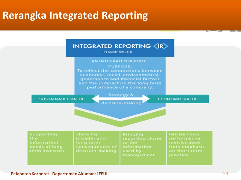 Rerangka Integrated Reporting