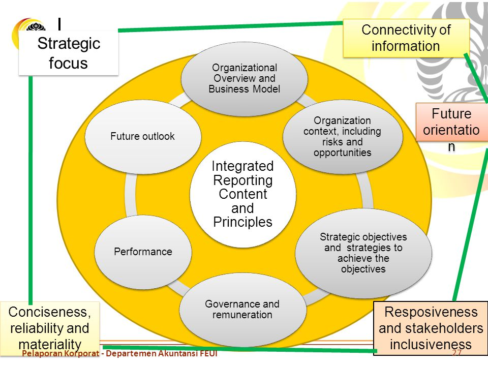 Strategic focus Connectivity of information