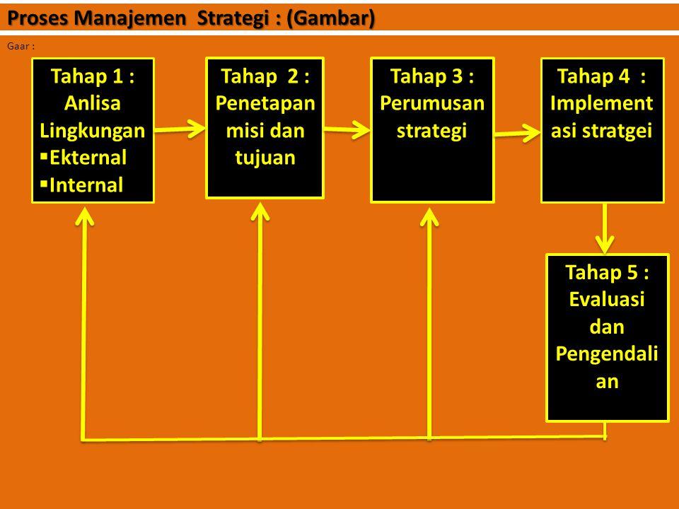 Proses Manajemen Strategi : (Gambar)