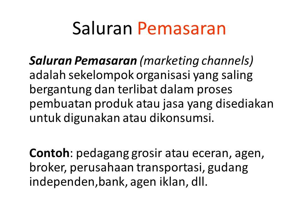 Saluran Pemasaran