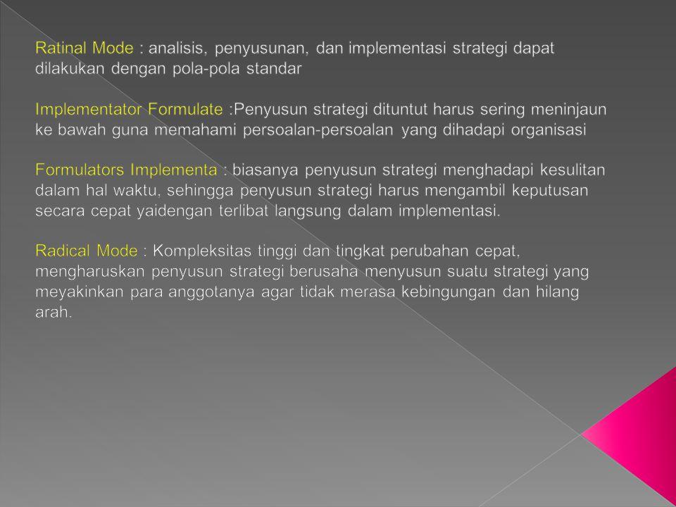 Ratinal Mode : analisis, penyusunan, dan implementasi strategi dapat dilakukan dengan pola-pola standar