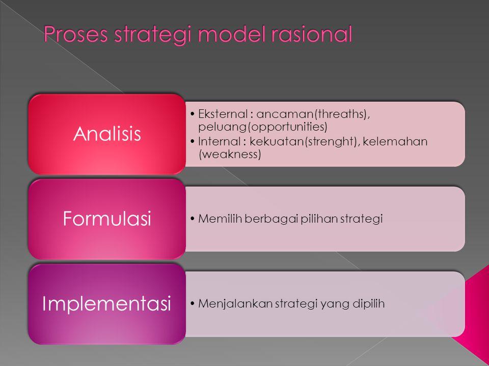 Proses strategi model rasional