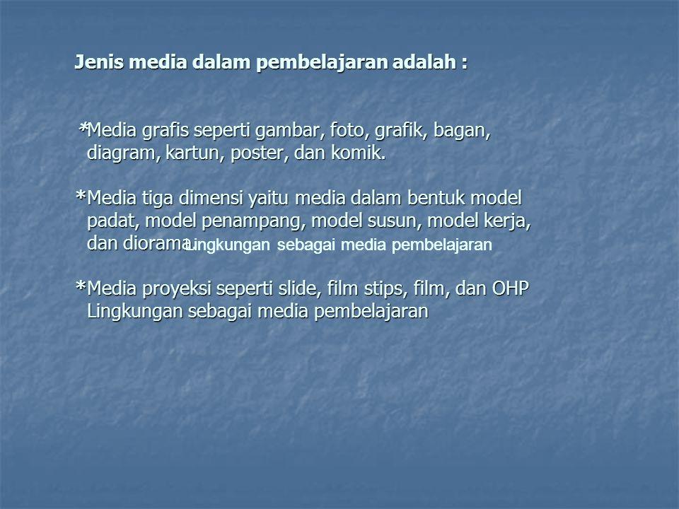 Jenis media dalam pembelajaran adalah :