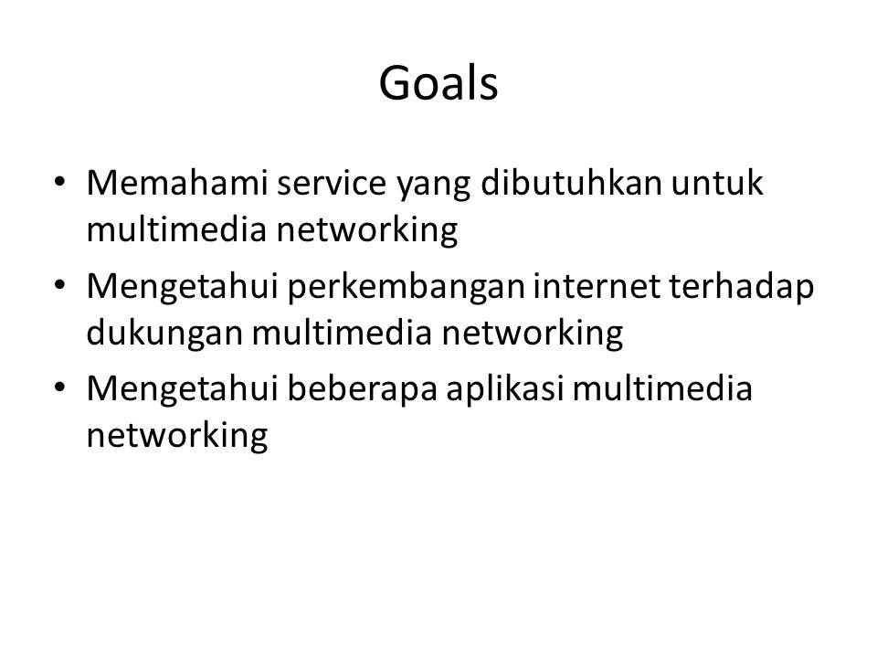 Goals Memahami service yang dibutuhkan untuk multimedia networking