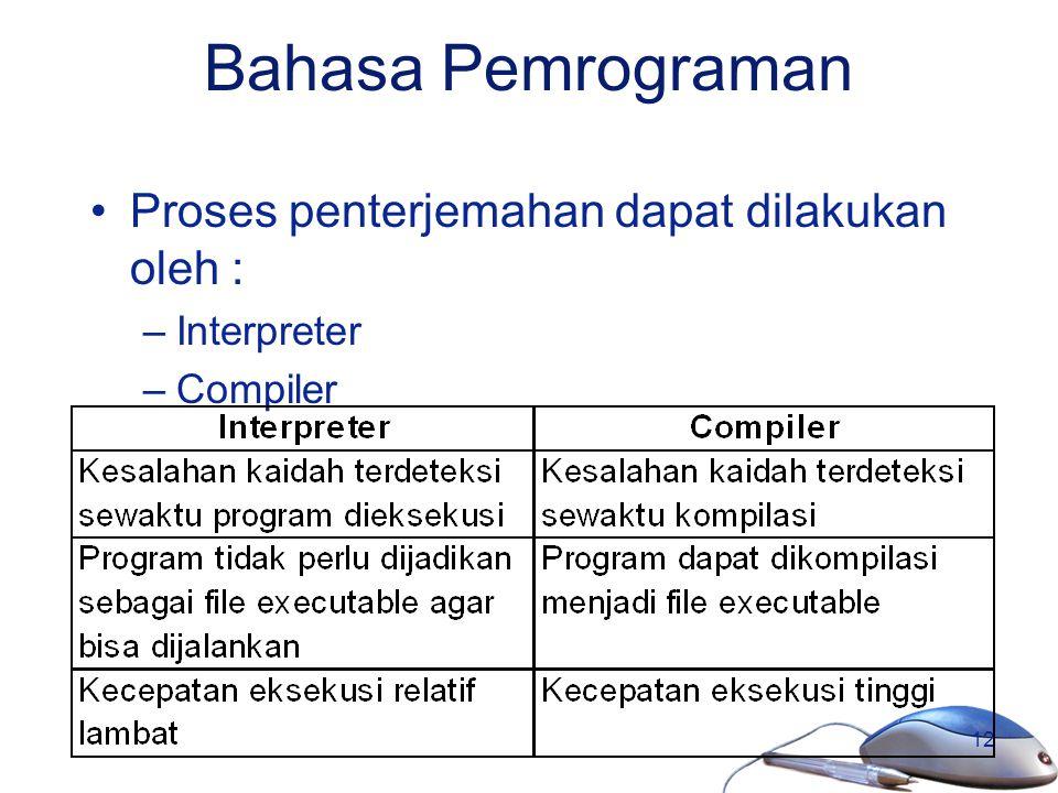 Bahasa Pemrograman Proses penterjemahan dapat dilakukan oleh :
