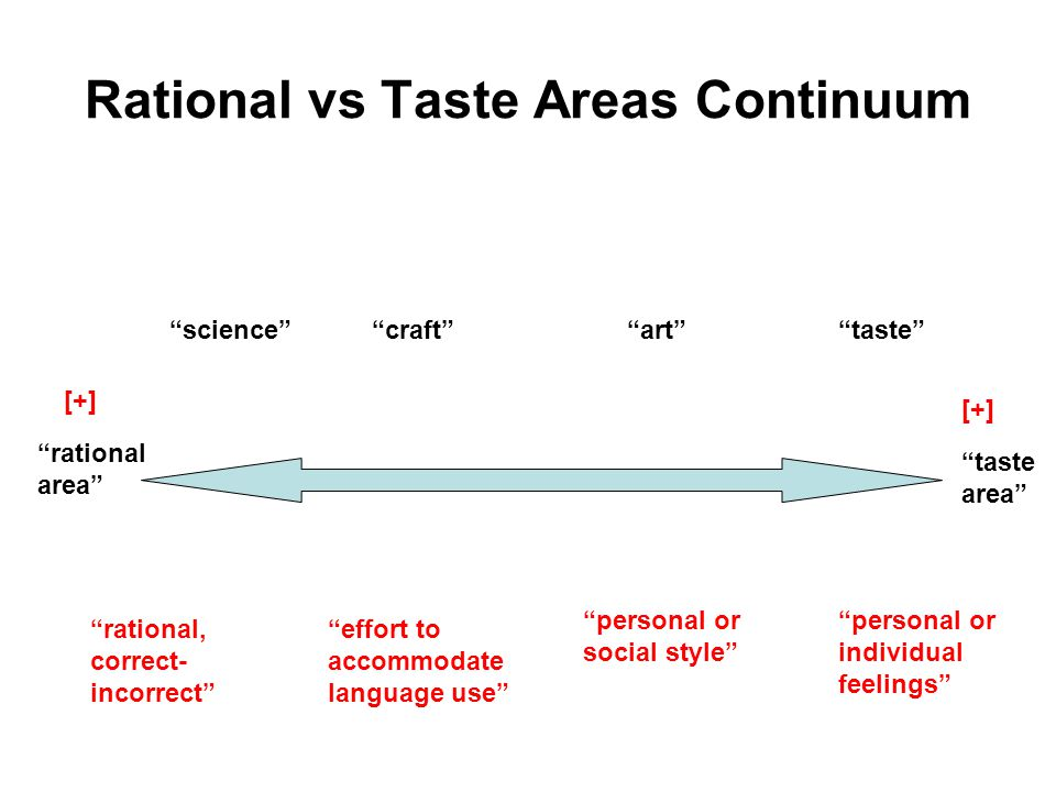 Rational vs Taste Areas Continuum