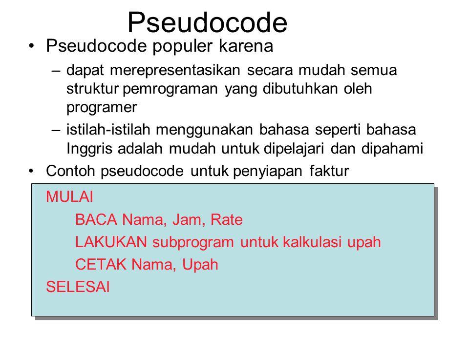 Pseudocode Pseudocode populer karena MULAI
