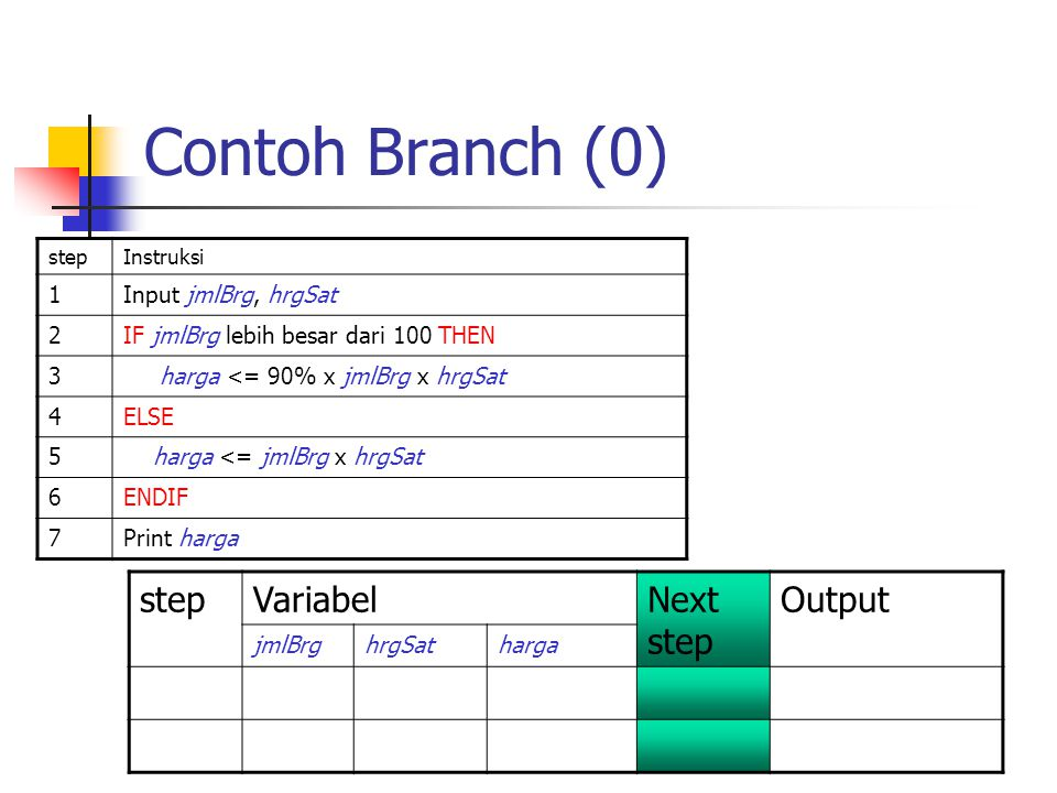Contoh Branch (0) step Variabel Next step Output 1