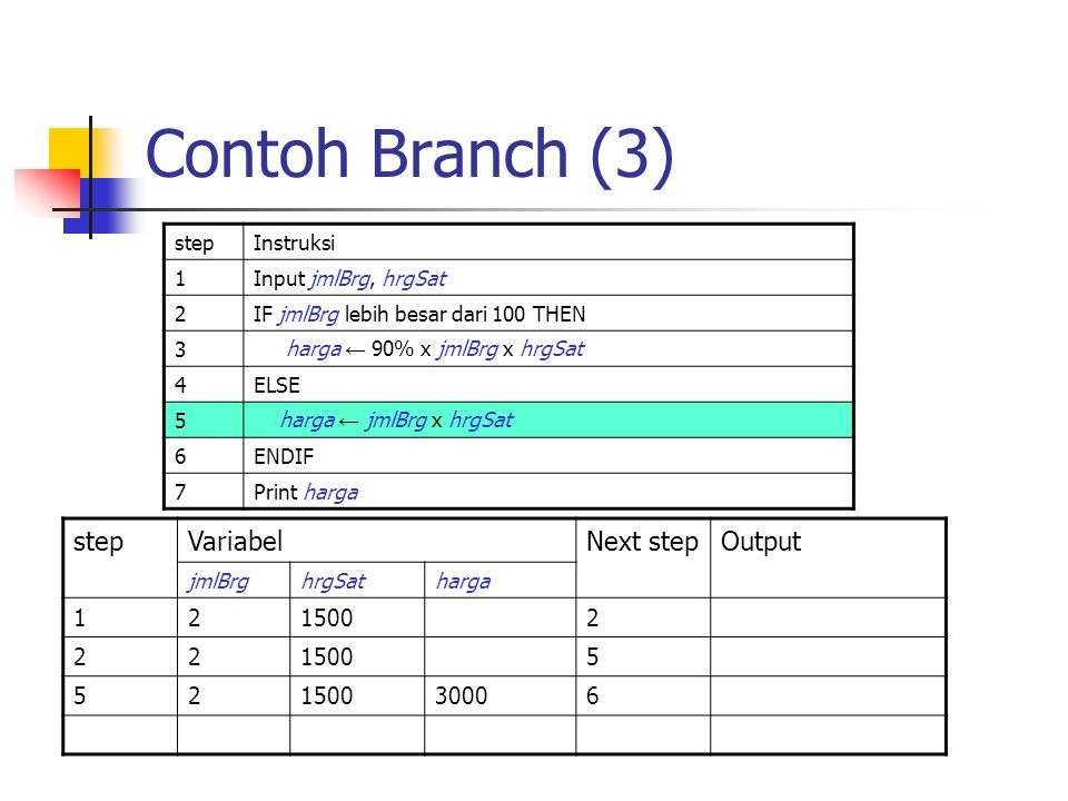 Contoh Branch (3) step Variabel Next step Output 1 2 1500 5 3000 6