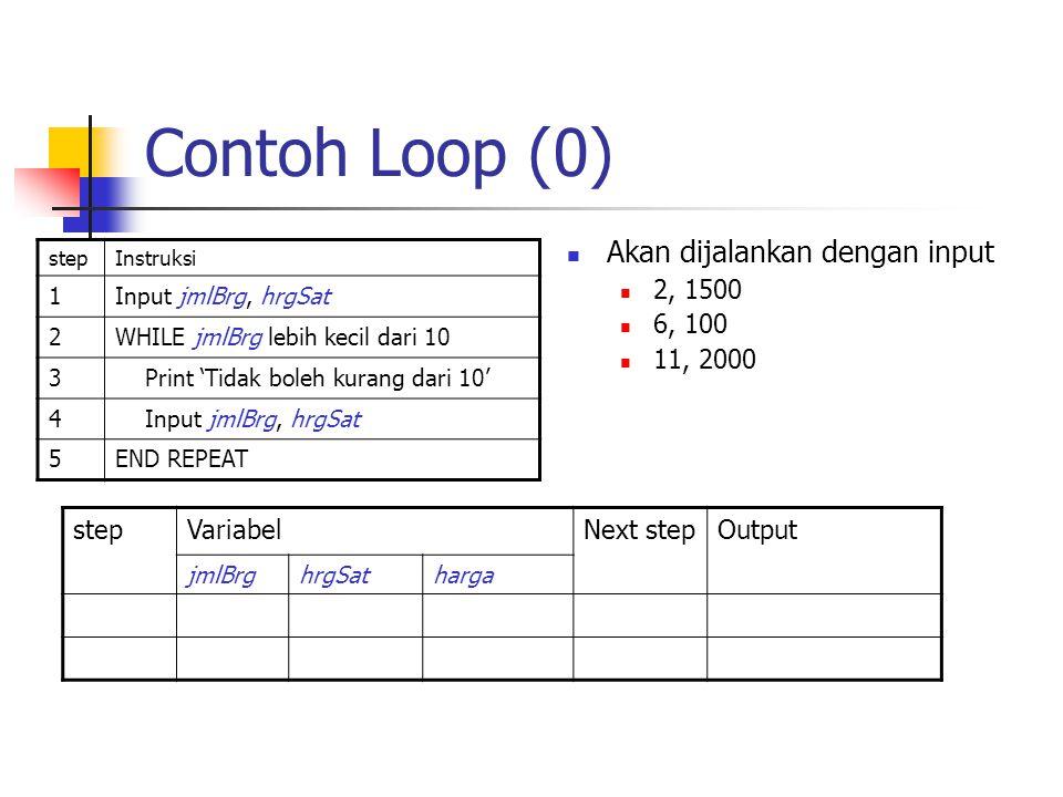 Contoh Loop (0) Akan dijalankan dengan input 2, 1500 6, 100 11, 2000