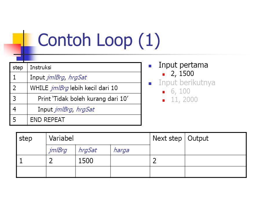 Contoh Loop (1) Input pertama Input berikutnya 2, 1500 6, 100 11, 2000
