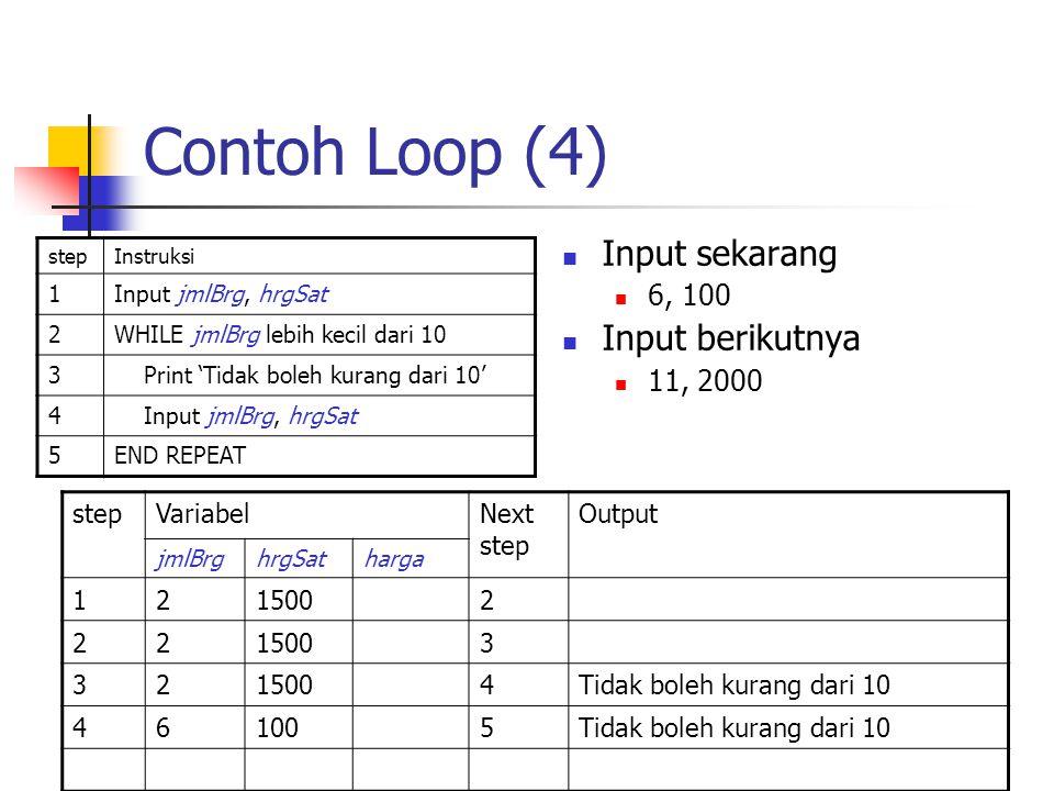 Contoh Loop (4) Input sekarang Input berikutnya 6, 100 11, 2000 step