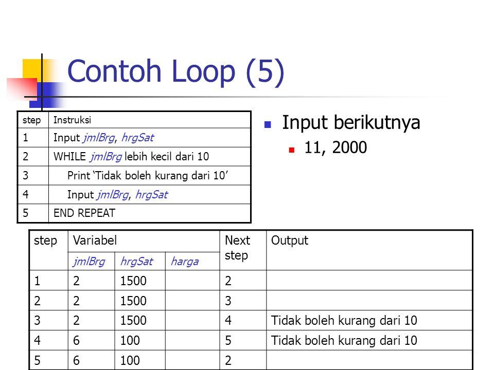 Contoh Loop (5) Input berikutnya 11, 2000 step Variabel Next step