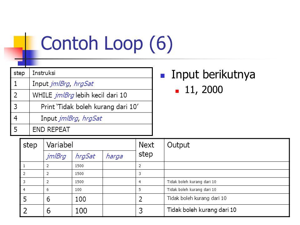 Contoh Loop (6) Input berikutnya 11, 2000 step Variabel Next step