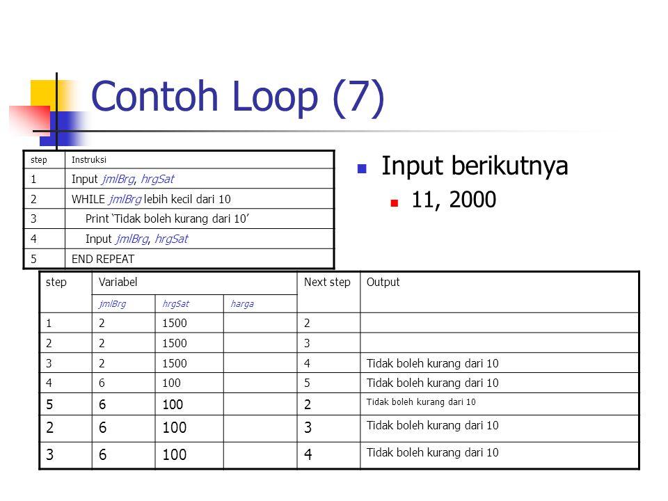 Contoh Loop (7) Input berikutnya 11, 2000 1 Input jmlBrg, hrgSat 2