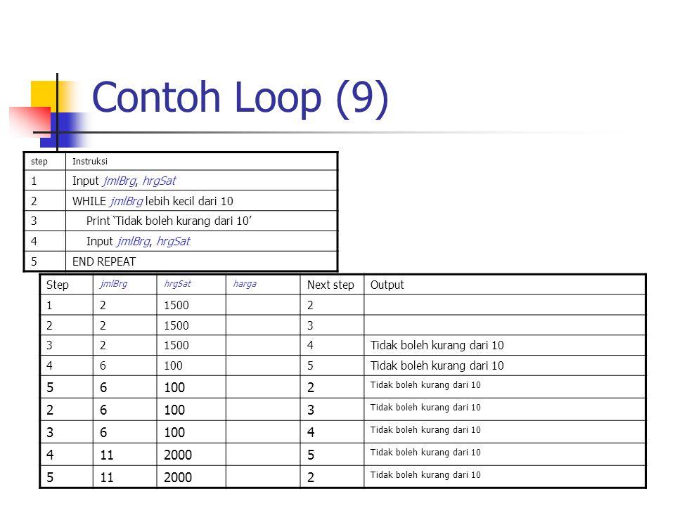 Contoh Loop (9) 11 2000 1 Input jmlBrg, hrgSat 2