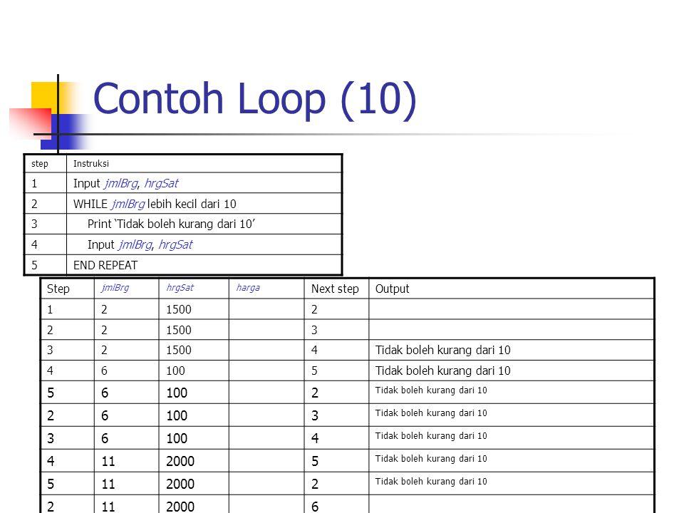 Contoh Loop (10) 11 2000 1 Input jmlBrg, hrgSat 2
