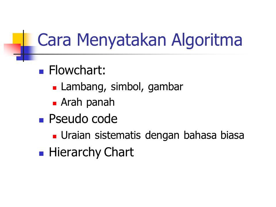 Cara Menyatakan Algoritma