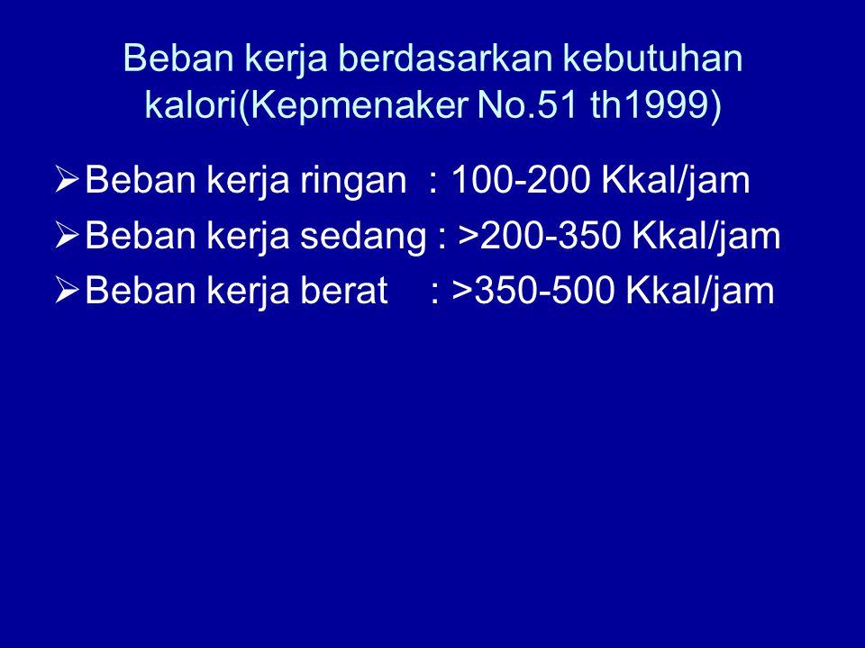 Beban kerja berdasarkan kebutuhan kalori(Kepmenaker No.51 th1999)